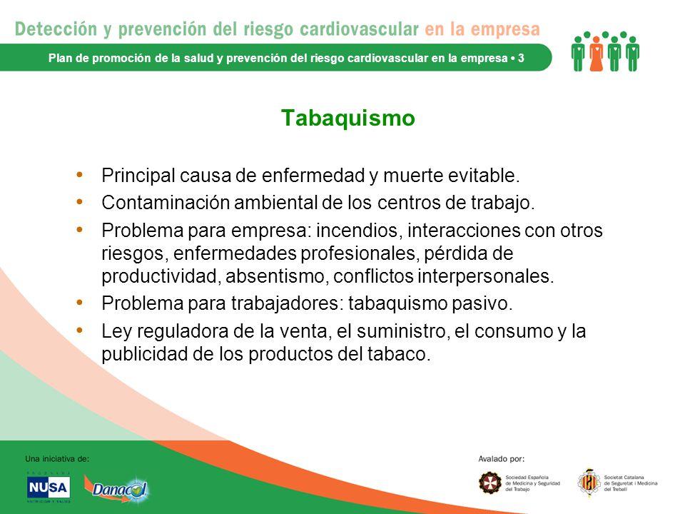 Tabaquismo Principal causa de enfermedad y muerte evitable.
