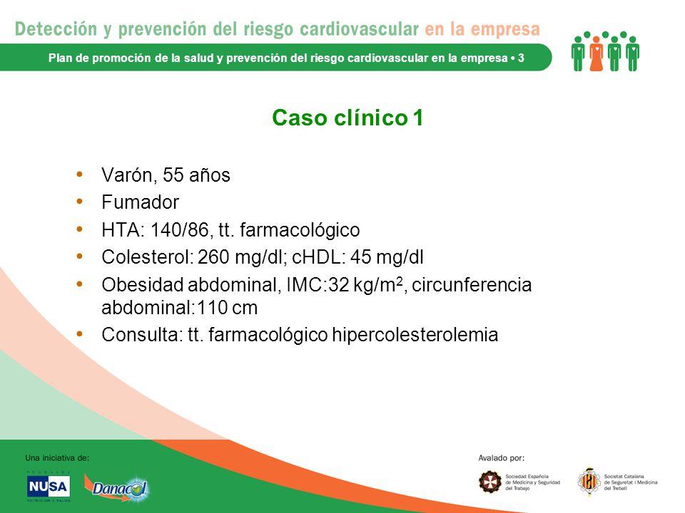 Caso clínico 1 Varón, 55 años Fumador HTA: 140/86, tt. farmacológico