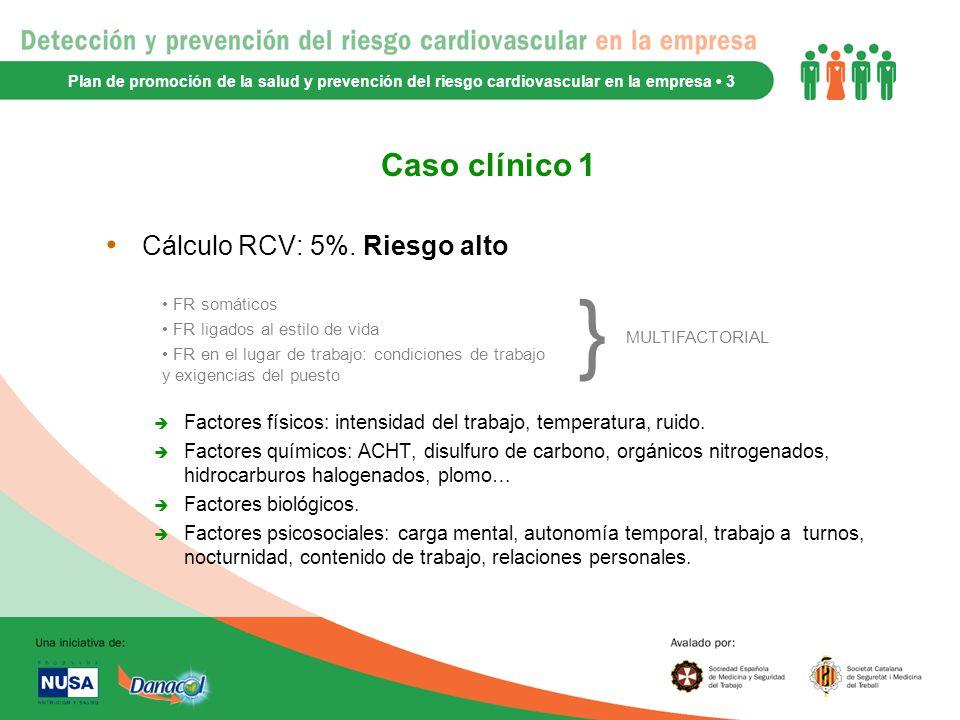 } Caso clínico 1 Cálculo RCV: 5%. Riesgo alto