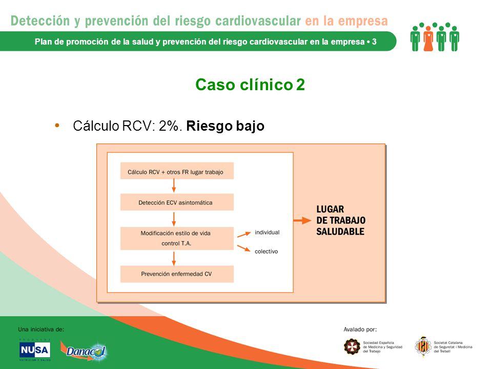Caso clínico 2 Cálculo RCV: 2%. Riesgo bajo