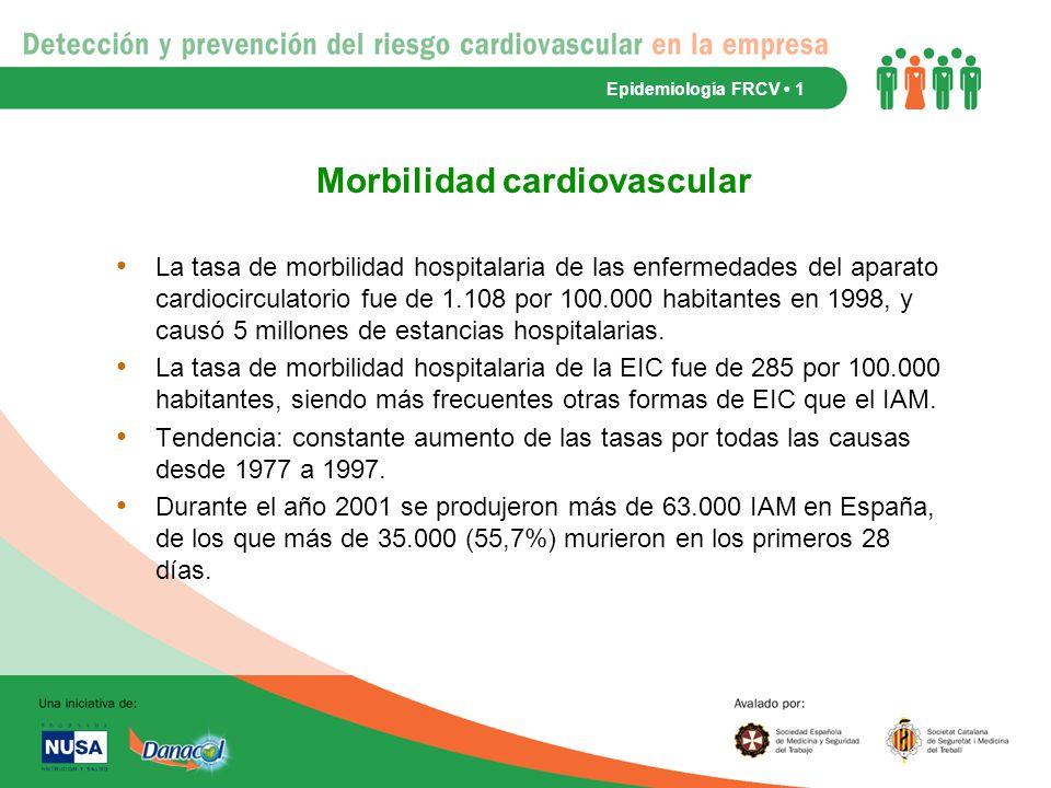 Morbilidad cardiovascular