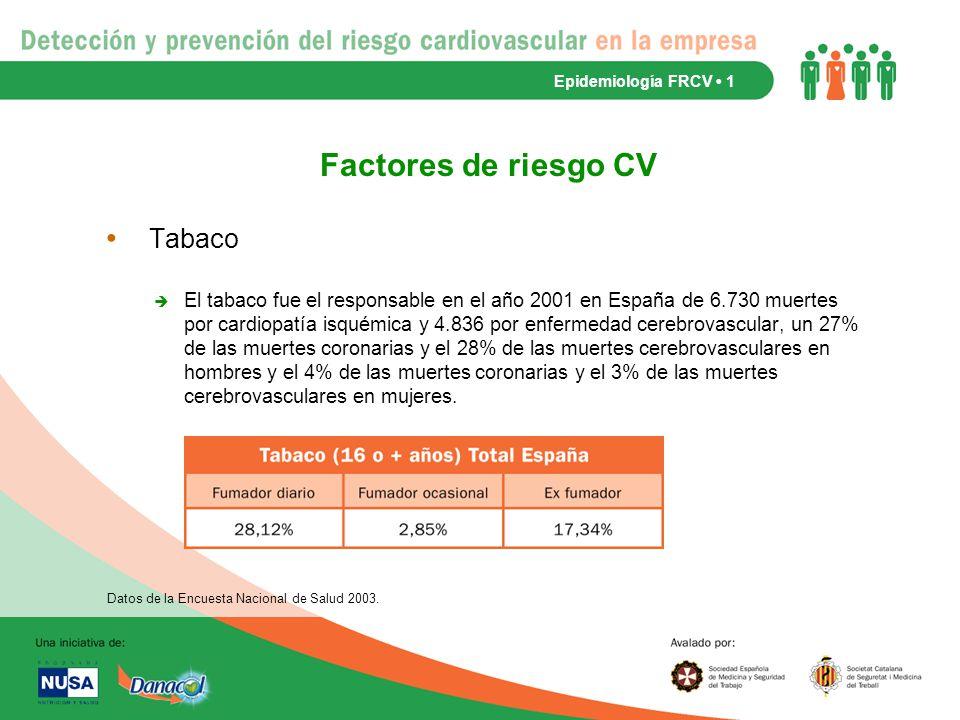 Factores de riesgo CV Tabaco