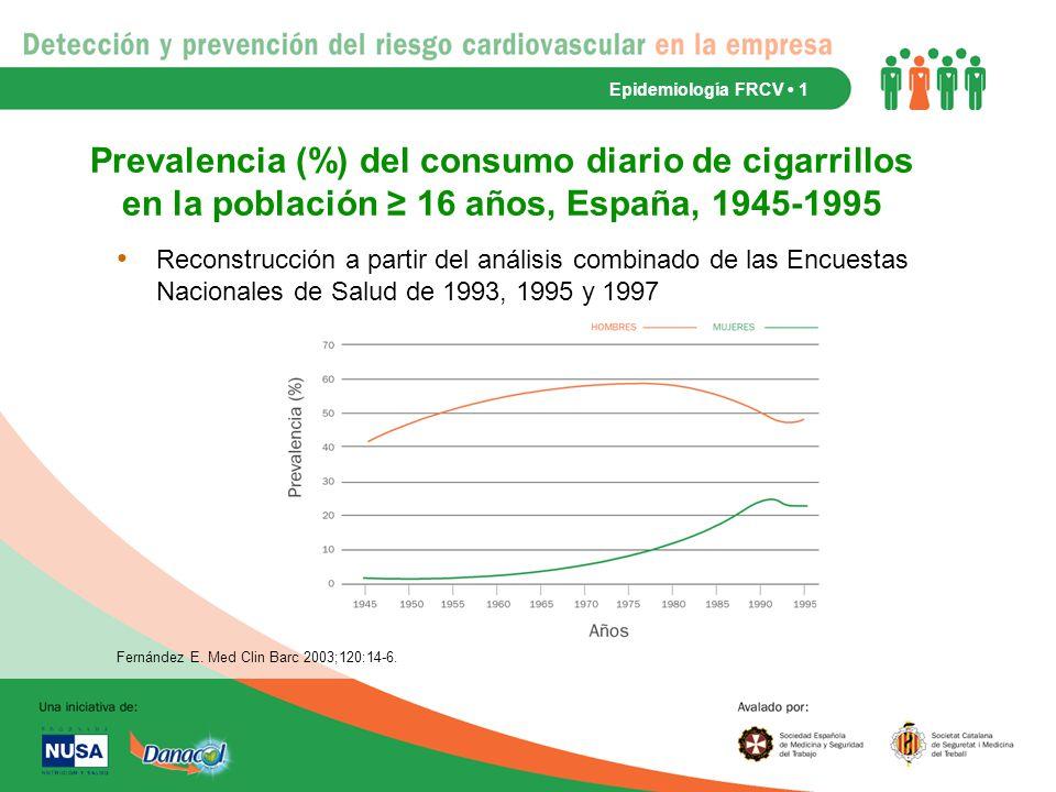 Epidemiología FRCV • 1 Prevalencia (%) del consumo diario de cigarrillos en la población ≥ 16 años, España, 1945-1995.