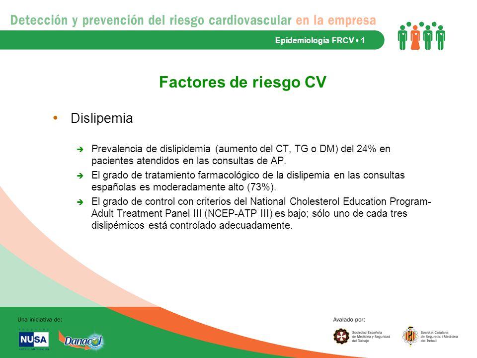Factores de riesgo CV Dislipemia