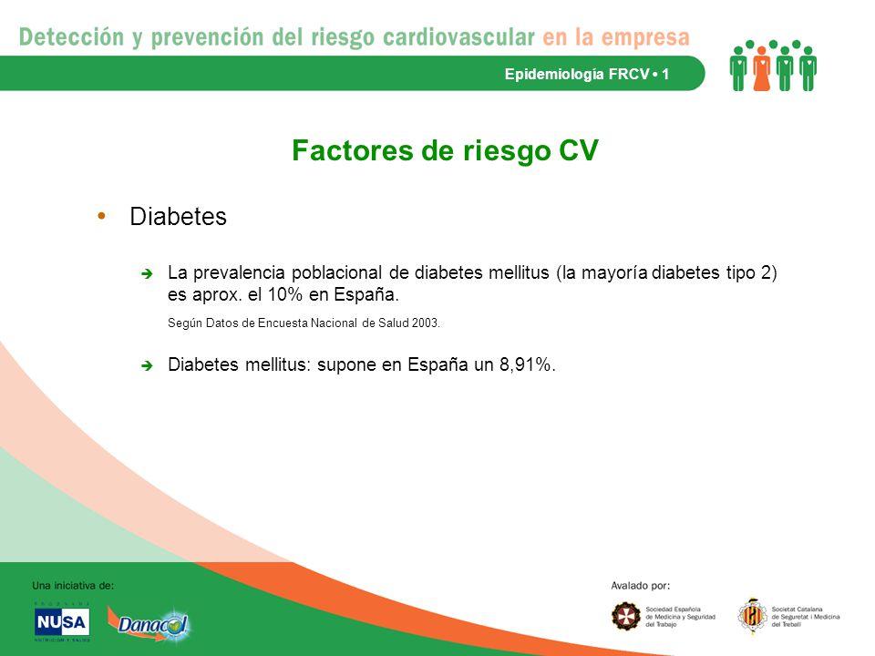 Factores de riesgo CV Diabetes