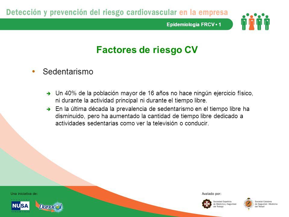 Factores de riesgo CV Sedentarismo