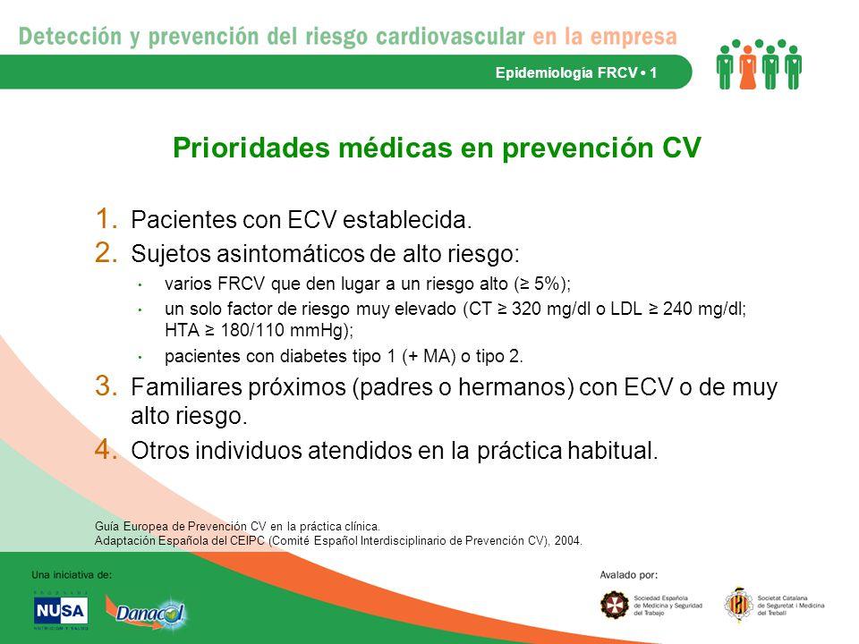 Prioridades médicas en prevención CV