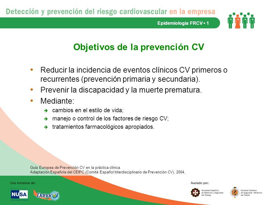 Objetivos de la prevención CV