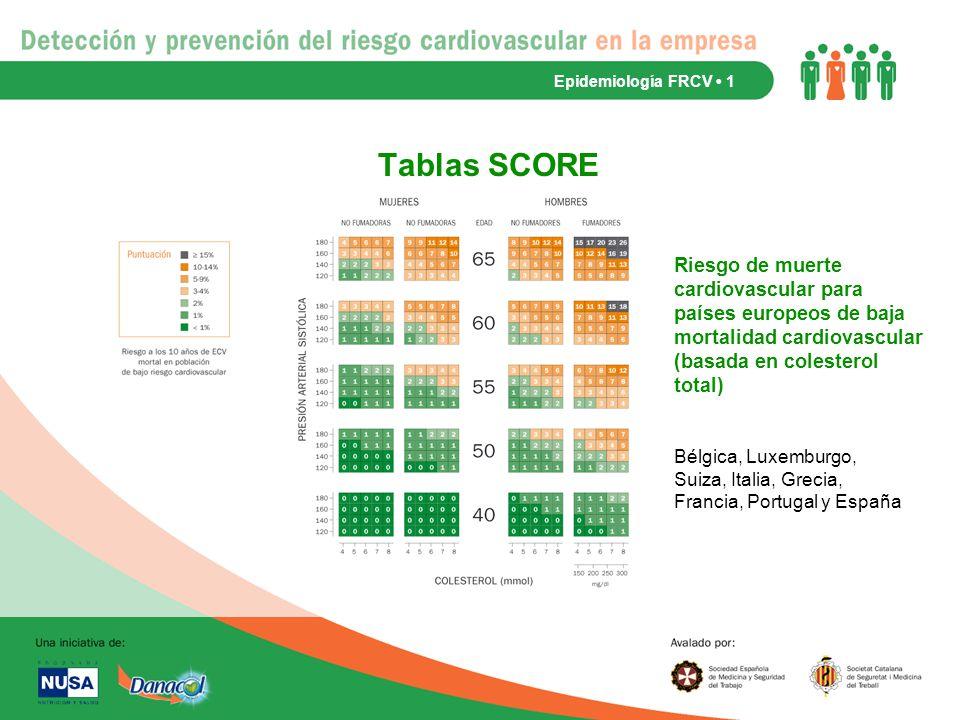 Epidemiología FRCV • 1 Tablas SCORE.