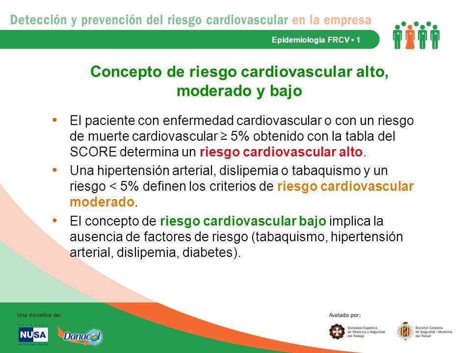 Concepto de riesgo cardiovascular alto, moderado y bajo