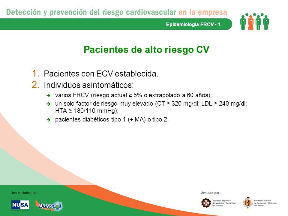 Pacientes de alto riesgo CV