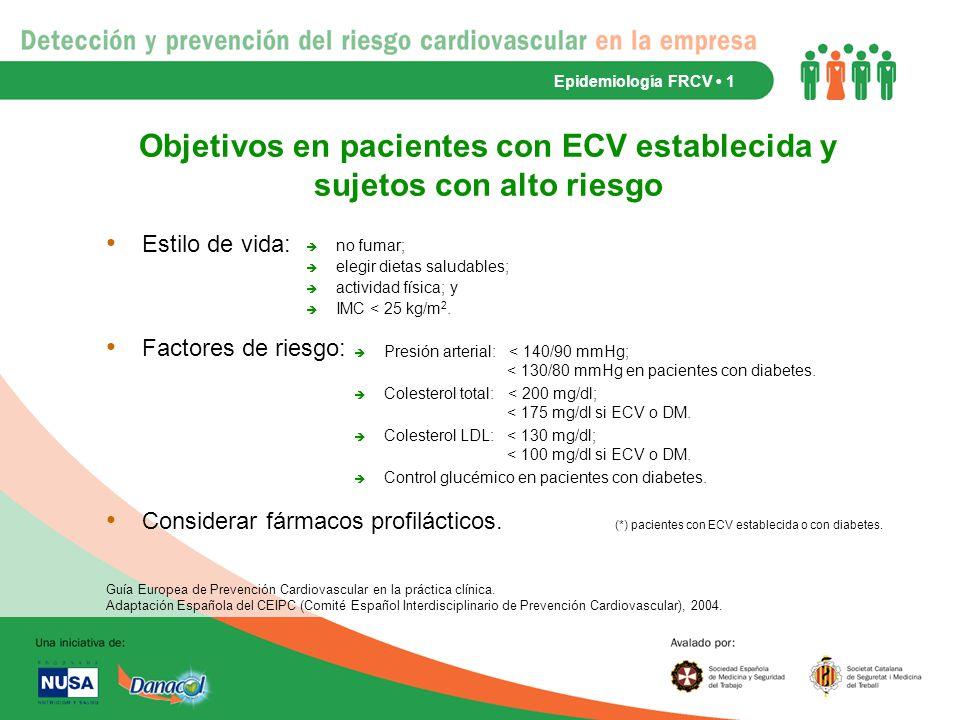 Objetivos en pacientes con ECV establecida y sujetos con alto riesgo