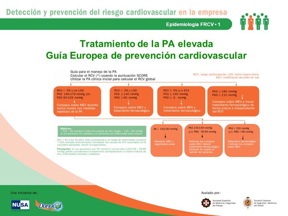 Tratamiento de la PA elevada Guía Europea de prevención cardiovascular