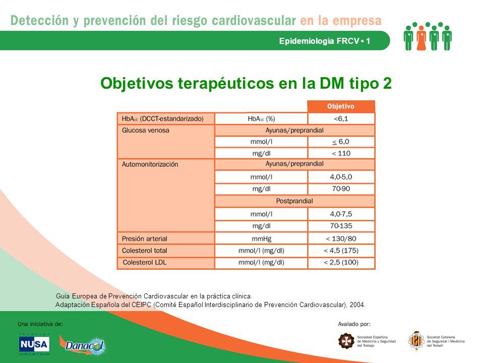 Objetivos terapéuticos en la DM tipo 2