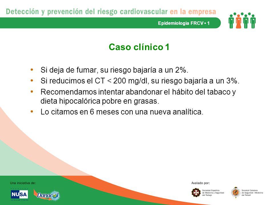 Caso clínico 1 Si deja de fumar, su riesgo bajaría a un 2%.