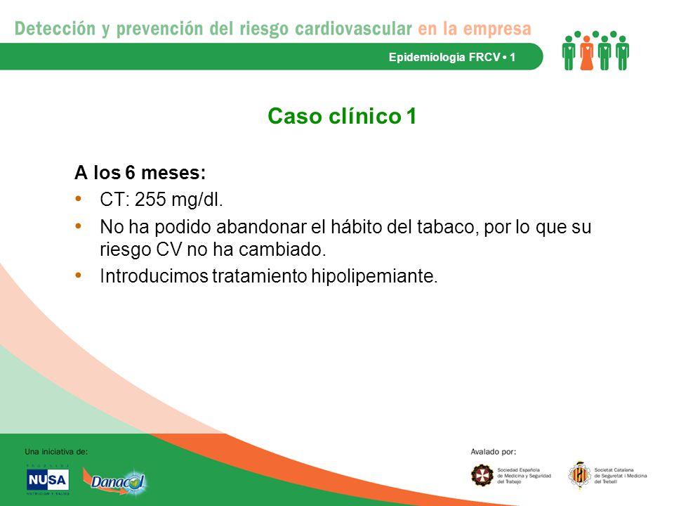 Caso clínico 1 A los 6 meses: CT: 255 mg/dl.