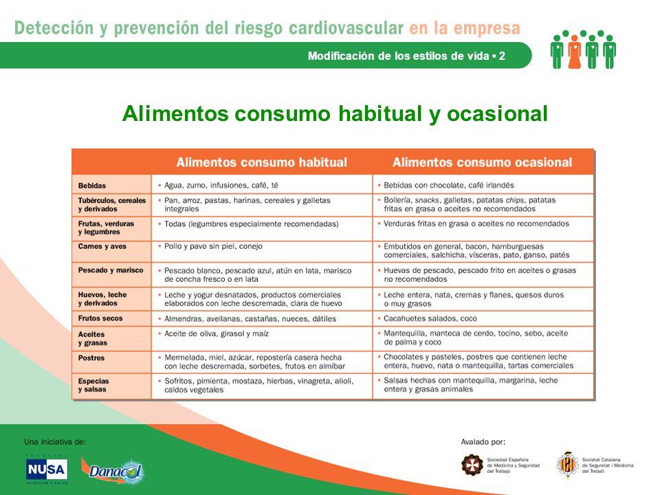 Alimentos consumo habitual y ocasional