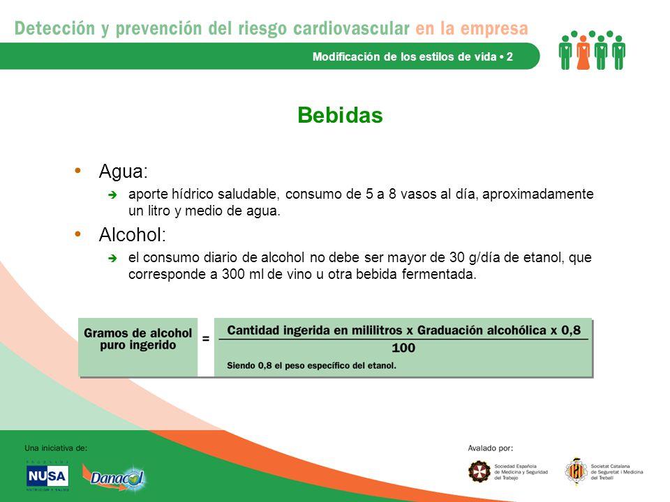 Bebidas Agua: Alcohol: