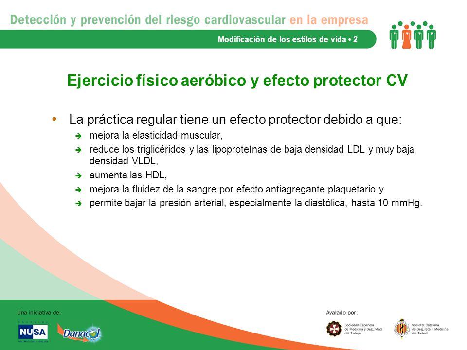 Ejercicio físico aeróbico y efecto protector CV