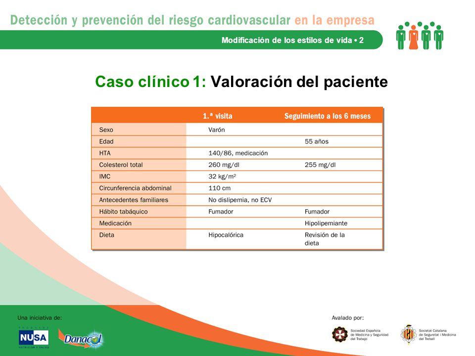 Caso clínico 1: Valoración del paciente