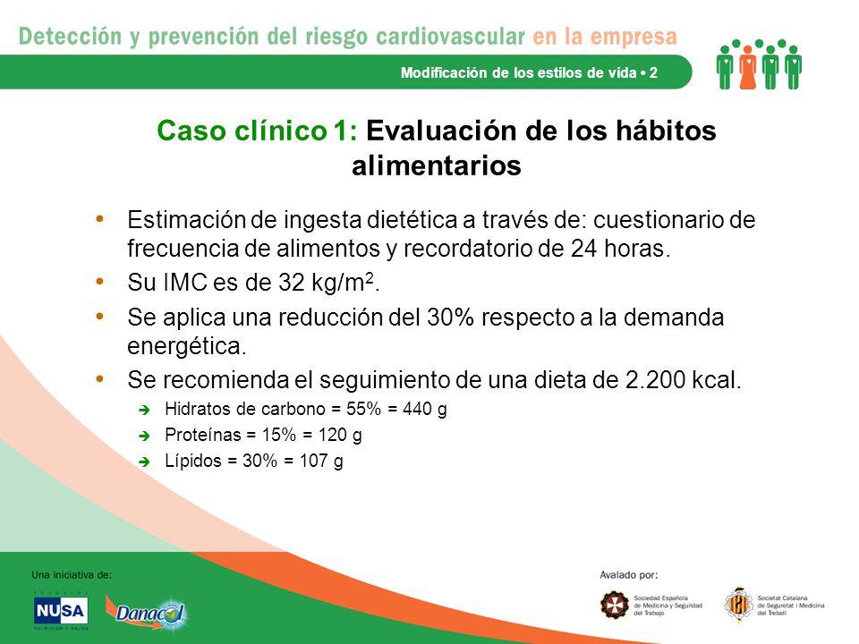 Caso clínico 1: Evaluación de los hábitos alimentarios