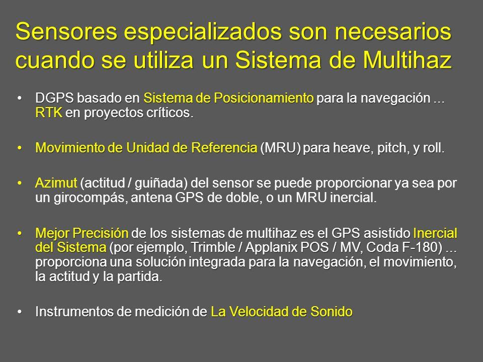 Sensores especializados son necesarios cuando se utiliza un Sistema de Multihaz