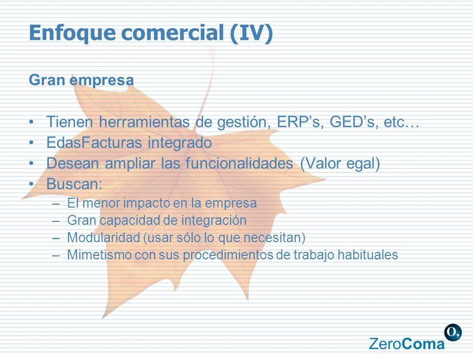 Enfoque comercial (IV)