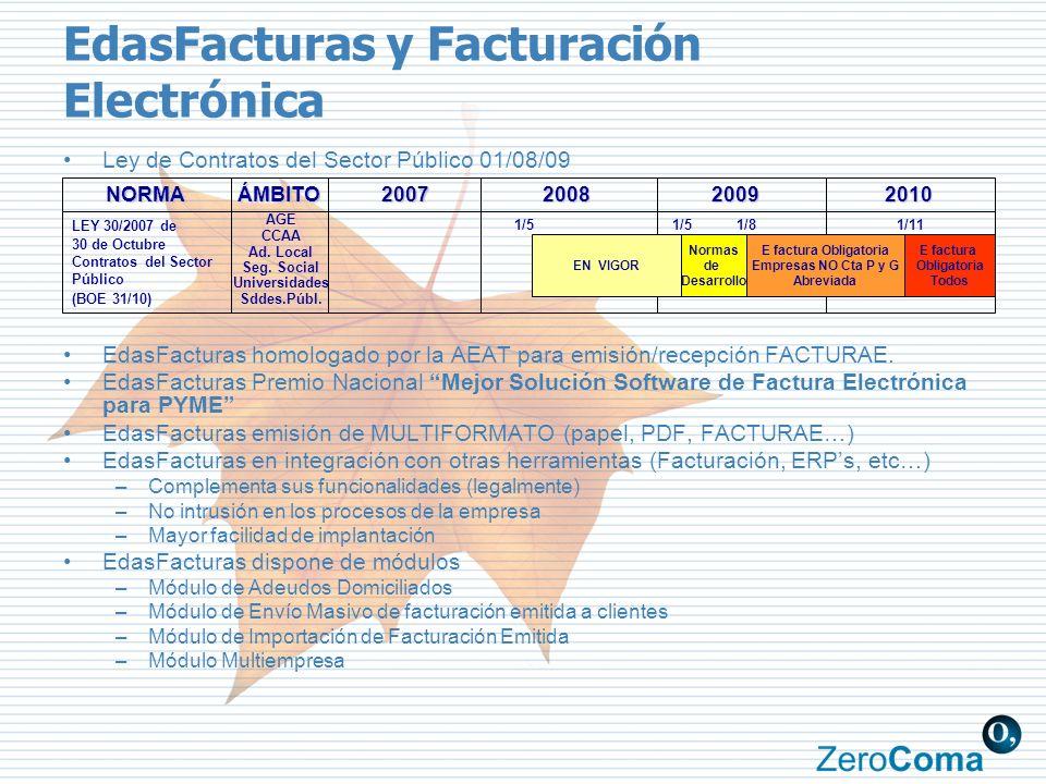 EdasFacturas y Facturación Electrónica