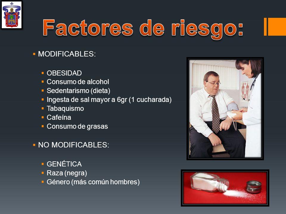 Factores de riesgo: MODIFICABLES: NO MODIFICABLES: OBESIDAD