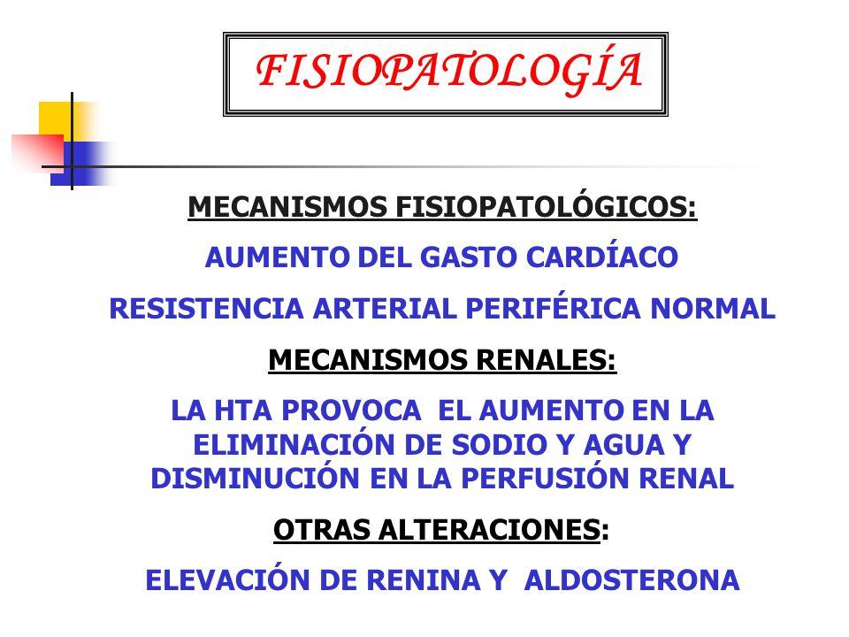 FISIOPATOLOGÍA MECANISMOS FISIOPATOLÓGICOS: AUMENTO DEL GASTO CARDÍACO