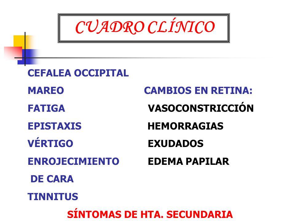 SÍNTOMAS DE HTA. SECUNDARIA