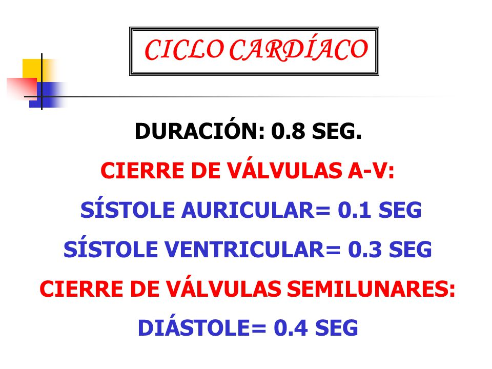 CICLO CARDÍACO DURACIÓN: 0.8 SEG. CIERRE DE VÁLVULAS A-V: