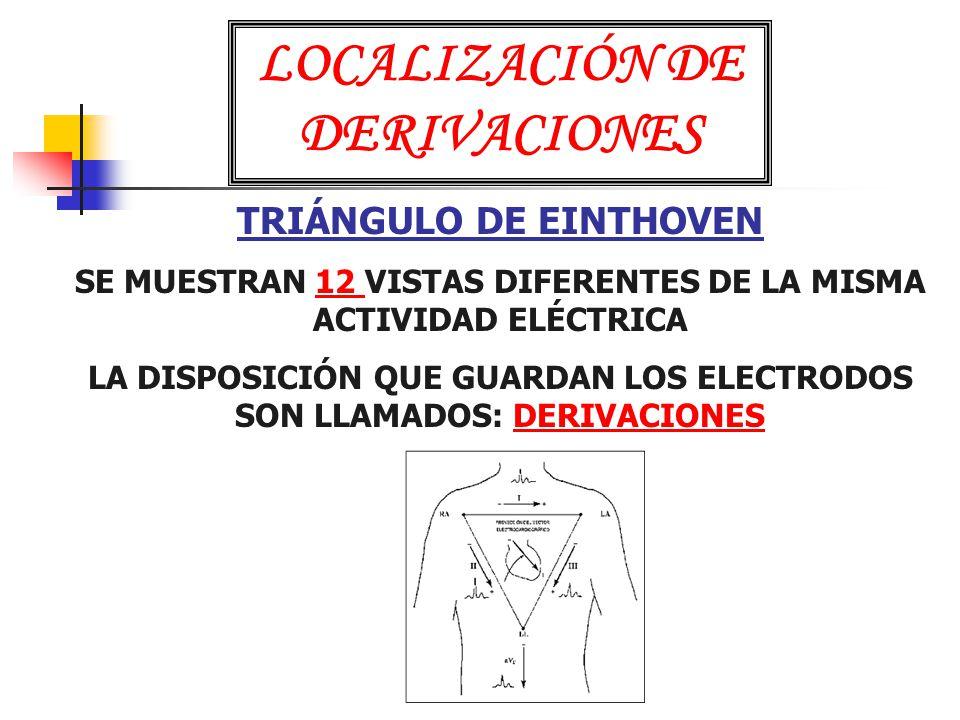 LOCALIZACIÓN DE DERIVACIONES