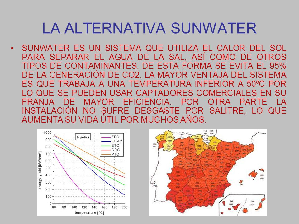 LA ALTERNATIVA SUNWATER