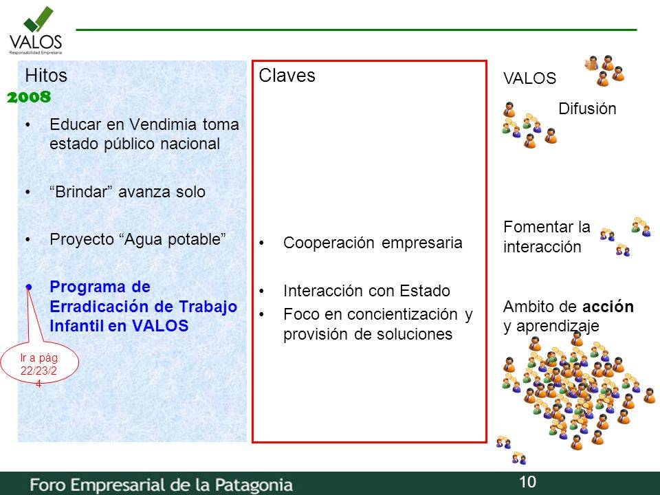 Hitos Claves 2008 VALOS Difusión