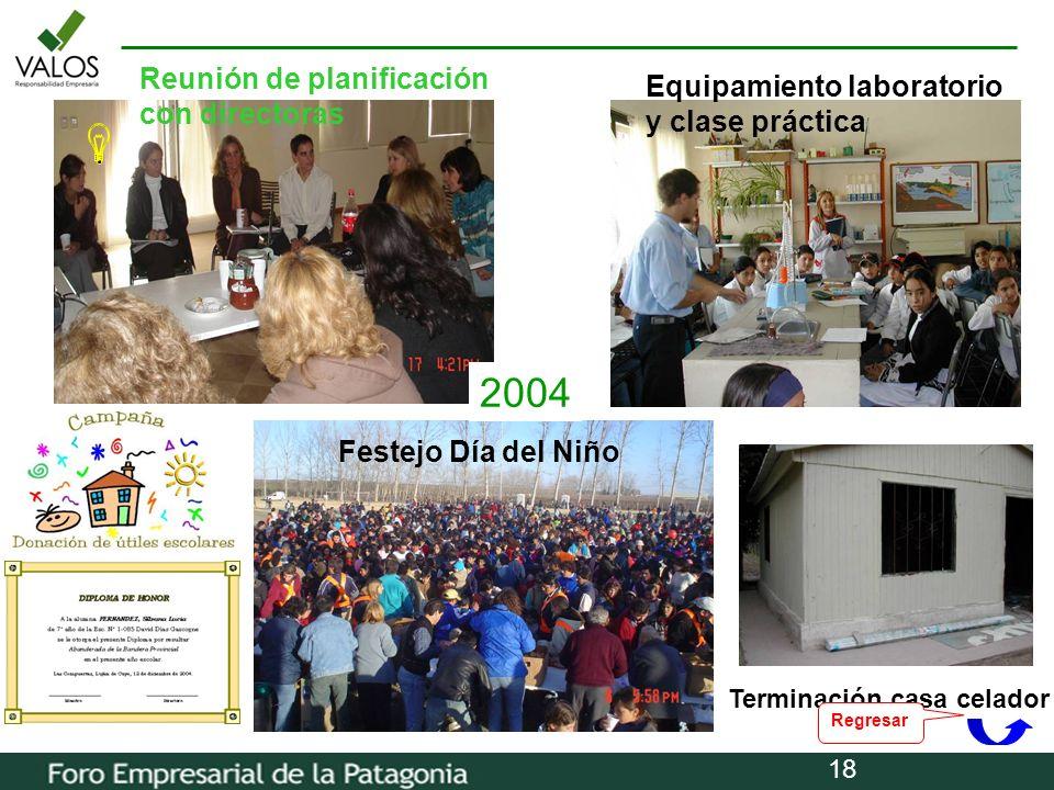 2004 Reunión de planificación con directoras Equipamiento laboratorio