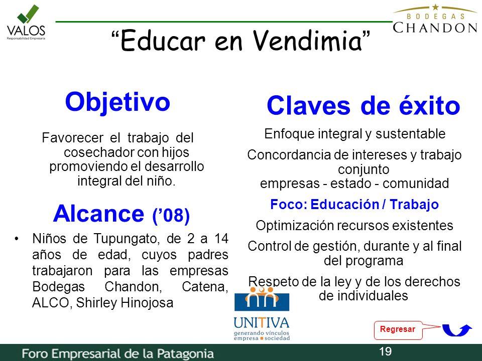 Foco: Educación / Trabajo