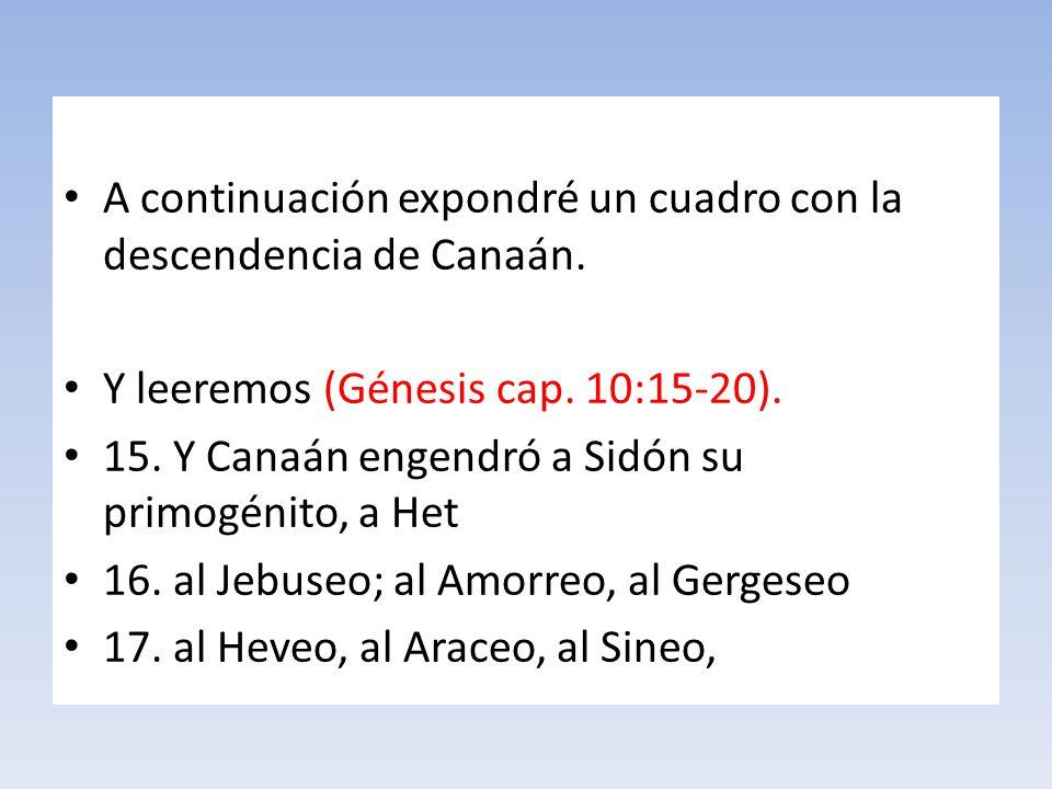 A continuación expondré un cuadro con la descendencia de Canaán.