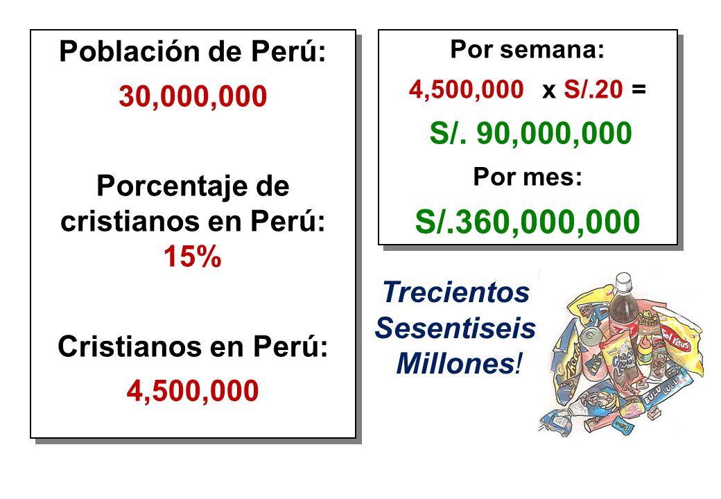 Porcentaje de cristianos en Perú: 15%