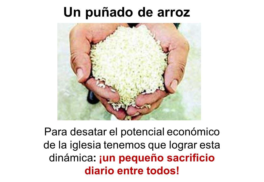 Un puñado de arroz Para desatar el potencial económico de la iglesia tenemos que lograr esta dinámica: ¡un pequeño sacrificio diario entre todos!