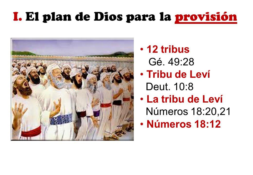 I. El plan de Dios para la provisión