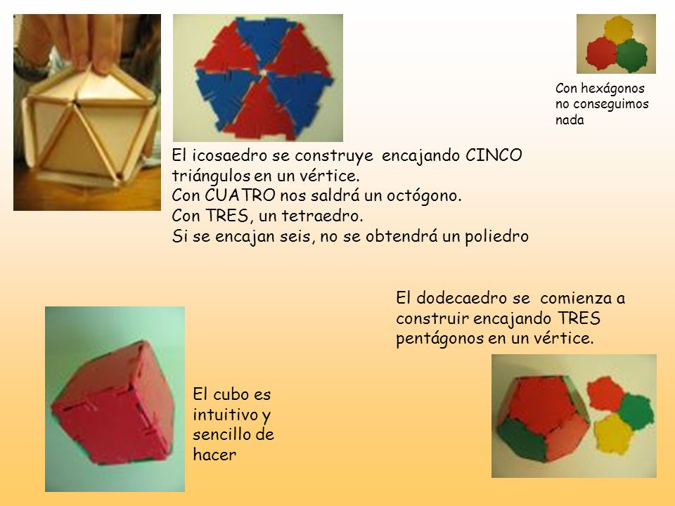 El icosaedro se construye encajando CINCO triángulos en un vértice.