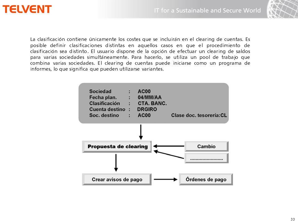 La clasificación contiene únicamente los costes que se incluirán en el clearing de cuentas.