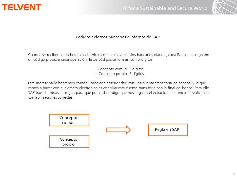 Códigos externos bancarios e internos de SAP