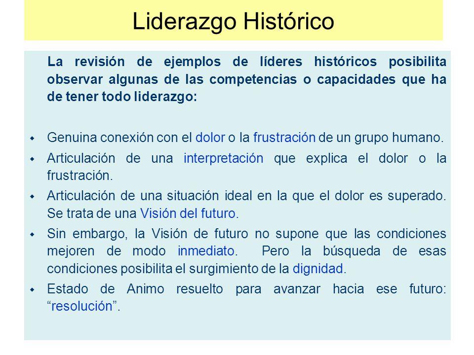 Liderazgo Histórico