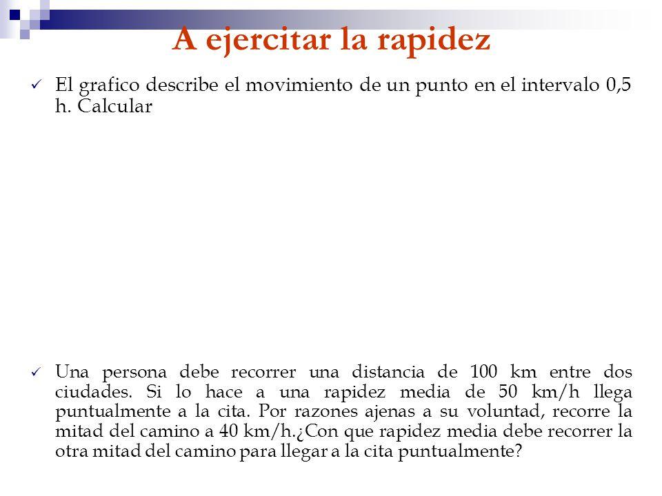 A ejercitar la rapidez El grafico describe el movimiento de un punto en el intervalo 0,5 h. Calcular.