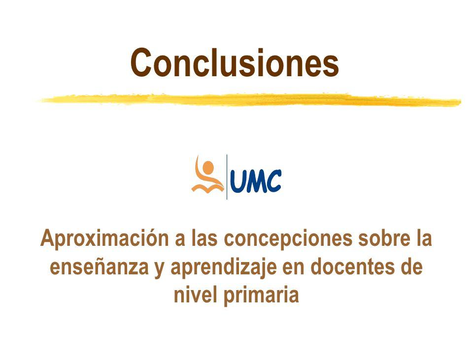 Conclusiones Aproximación a las concepciones sobre la enseñanza y aprendizaje en docentes de nivel primaria.