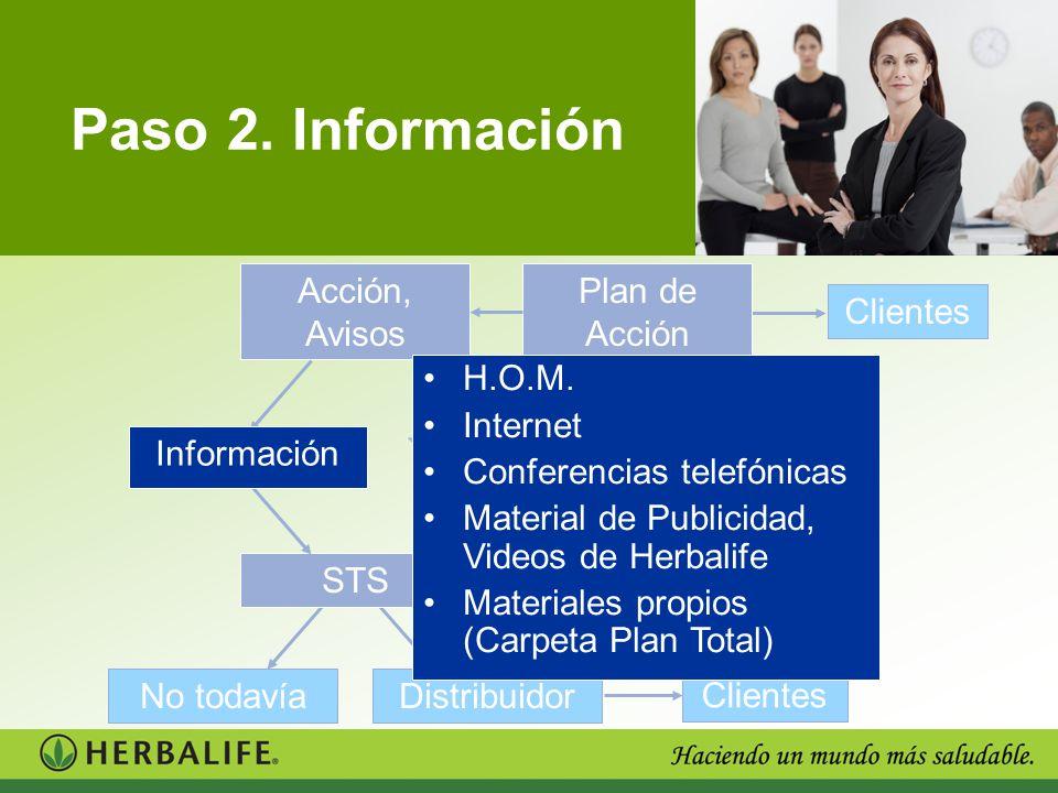 Paso 2. Información Acción, Avisos Plan de Acción Clientes Información