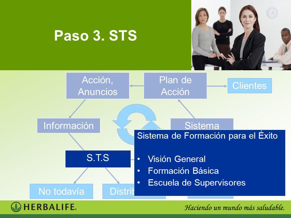 Paso 3. STS Acción, Anuncios Plan de Acción Clientes Información