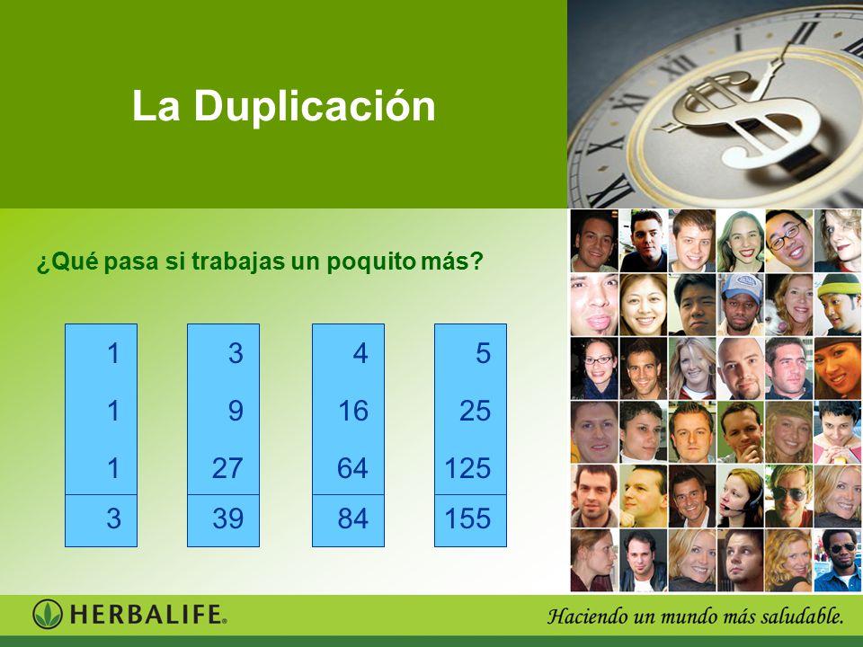 La Duplicación ¿Qué pasa si trabajas un poquito más 3 1 39 9 27 3 84 16 64 4 155 25 125 5